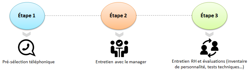 b70398562ca Banque de France - Recrutement en CDD